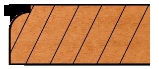 PRS2 Edge Profile
